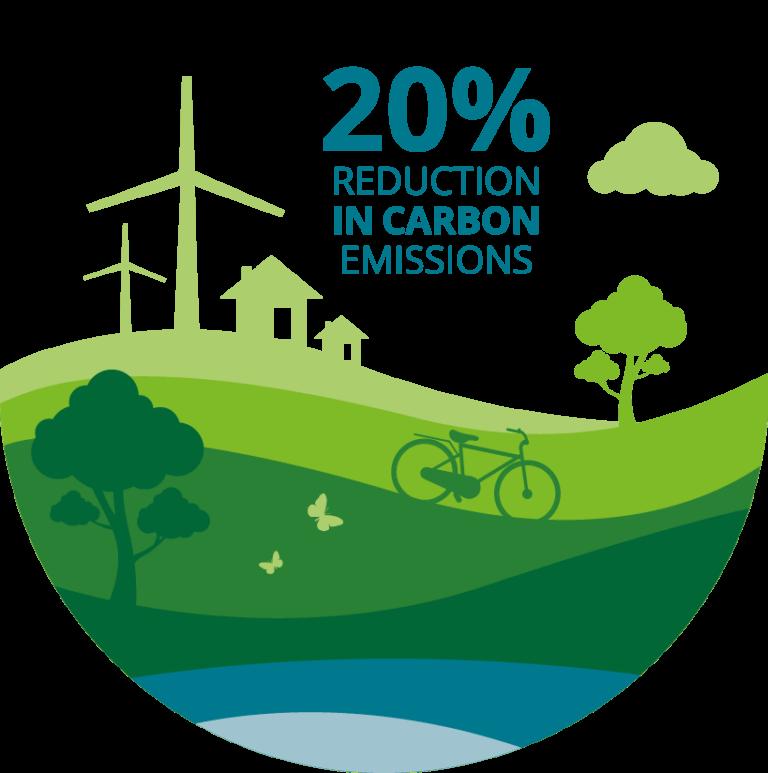 carbon logo - UNFCCC APPROVED METHODOLOGY